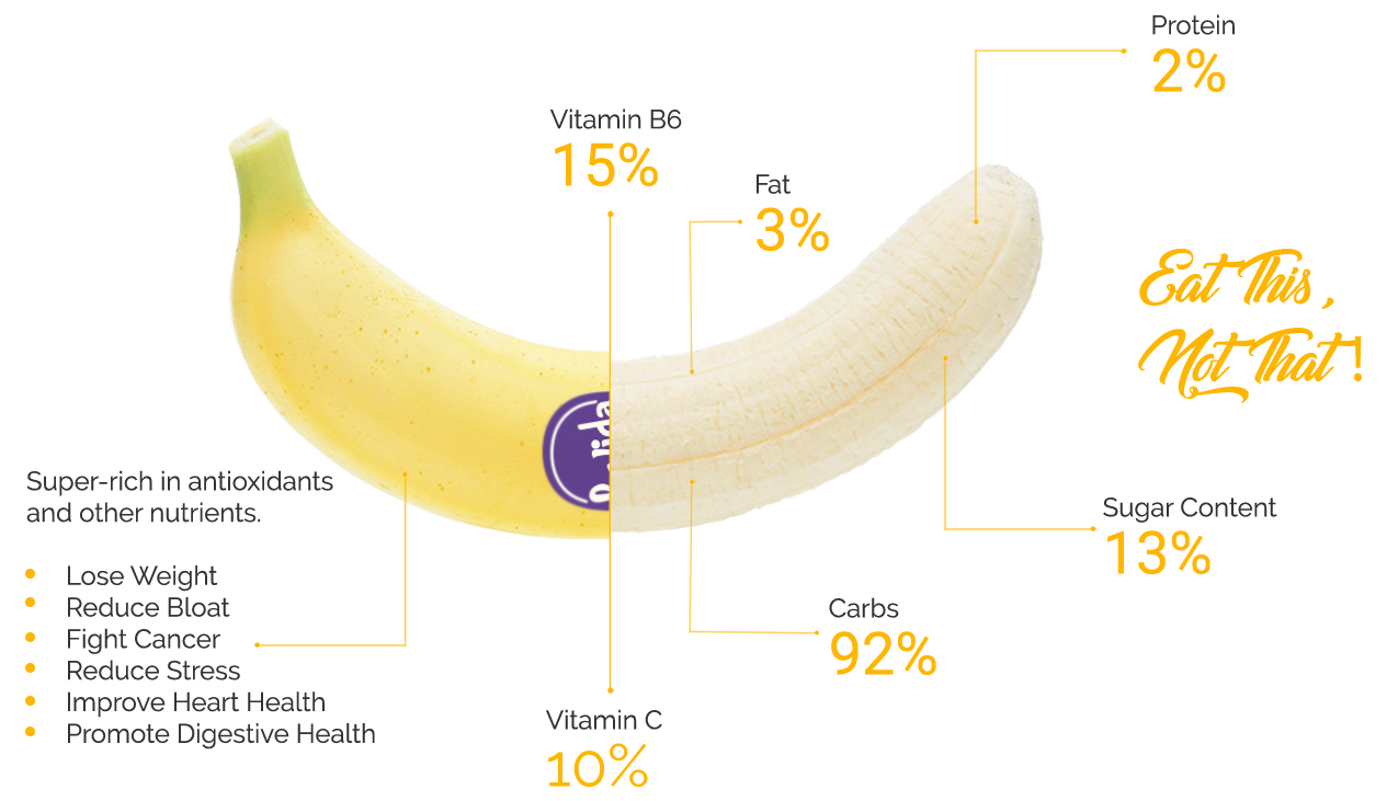lavida_banana_health_benefits