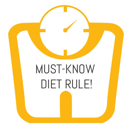 diet_rule_vector